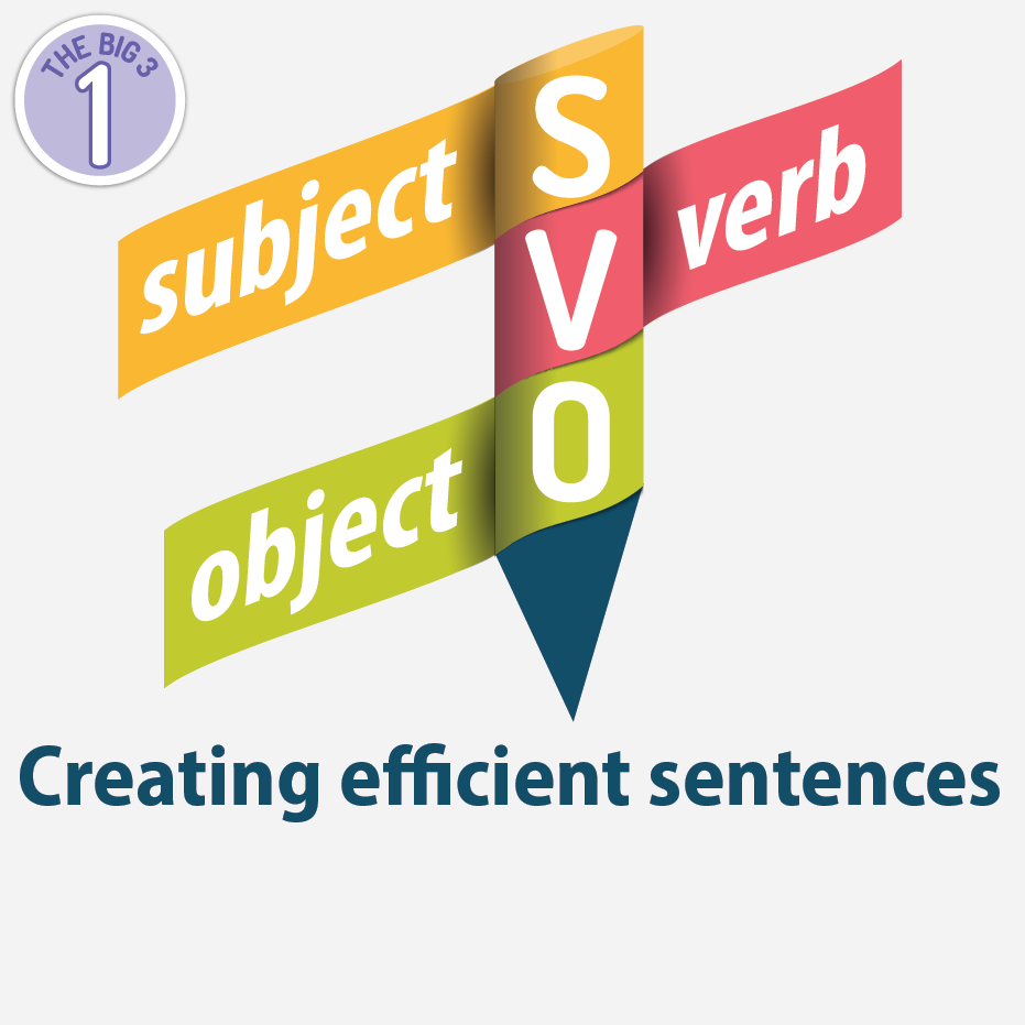 svo essay Subject, verb and object (svo) the minimum required for a grammatical sentence is a subject (ie the active person or thing in the sentence) followed by a verb (ie the thing being done): subject.